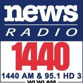 WLWI NewsRadio 1440 AM